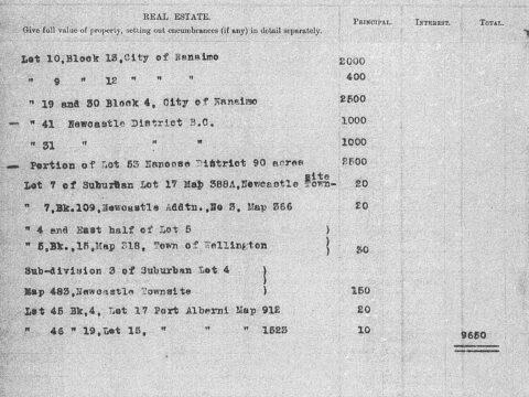 Bevilockway Probate File