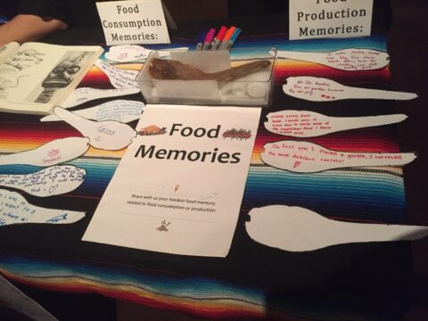 Food Memories Interaction