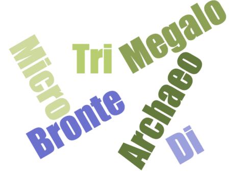 Dino Dice – Prefix 1